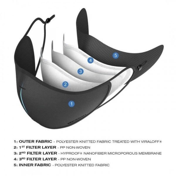 Mascarilla reutilizable Xd Design Negro